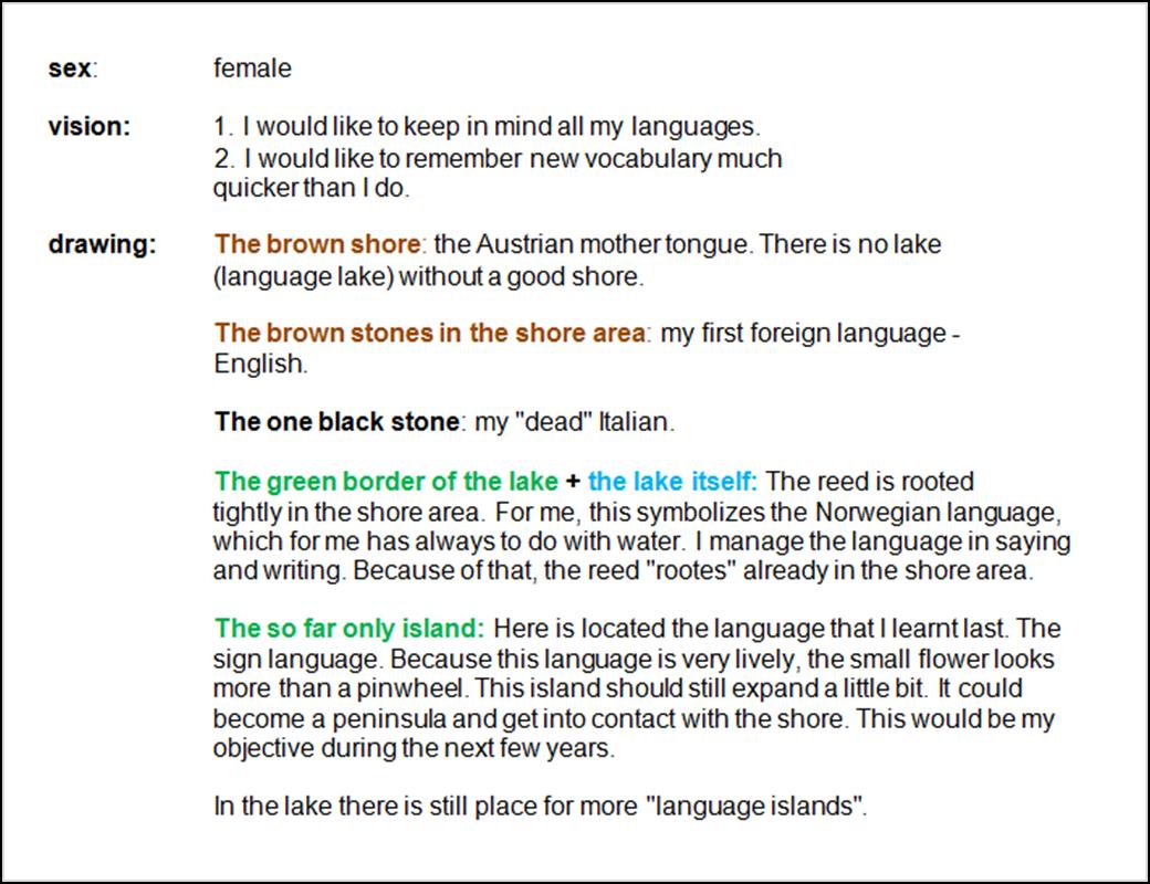 Visualizing Language Repertoires Examples